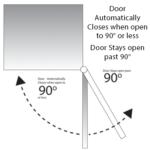 Atosa fridge Door action